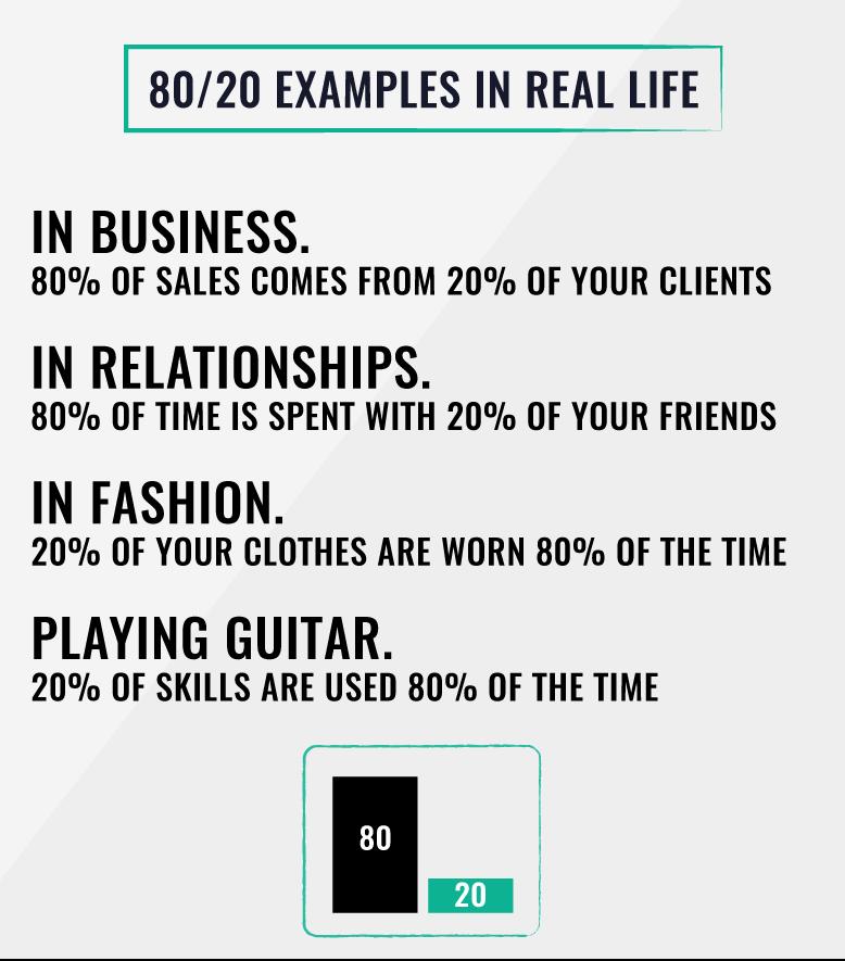 The 8020 Guitar Course Wail Guitar